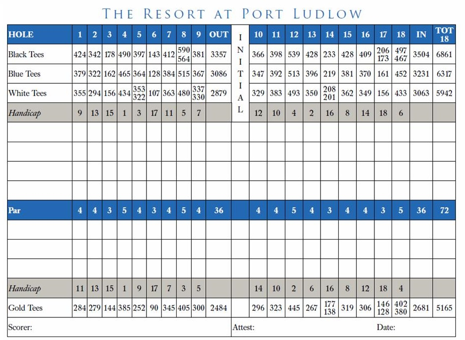 Scorecard, Golf, Olympic Peninsula